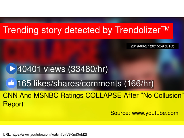 CNN And MSNBC Ratings COLLAPSE After