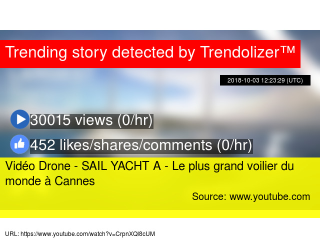 Video Drone Sail Yacht A Le Plus Grand Voilier Du Monde A Cannes